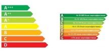 Основные моменты ТР ЕАЭС 048/2019 об энергоэффективности электрических устройств
